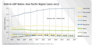 Asian Infrastructure Investment Bank:When Big Money Makes the Difference